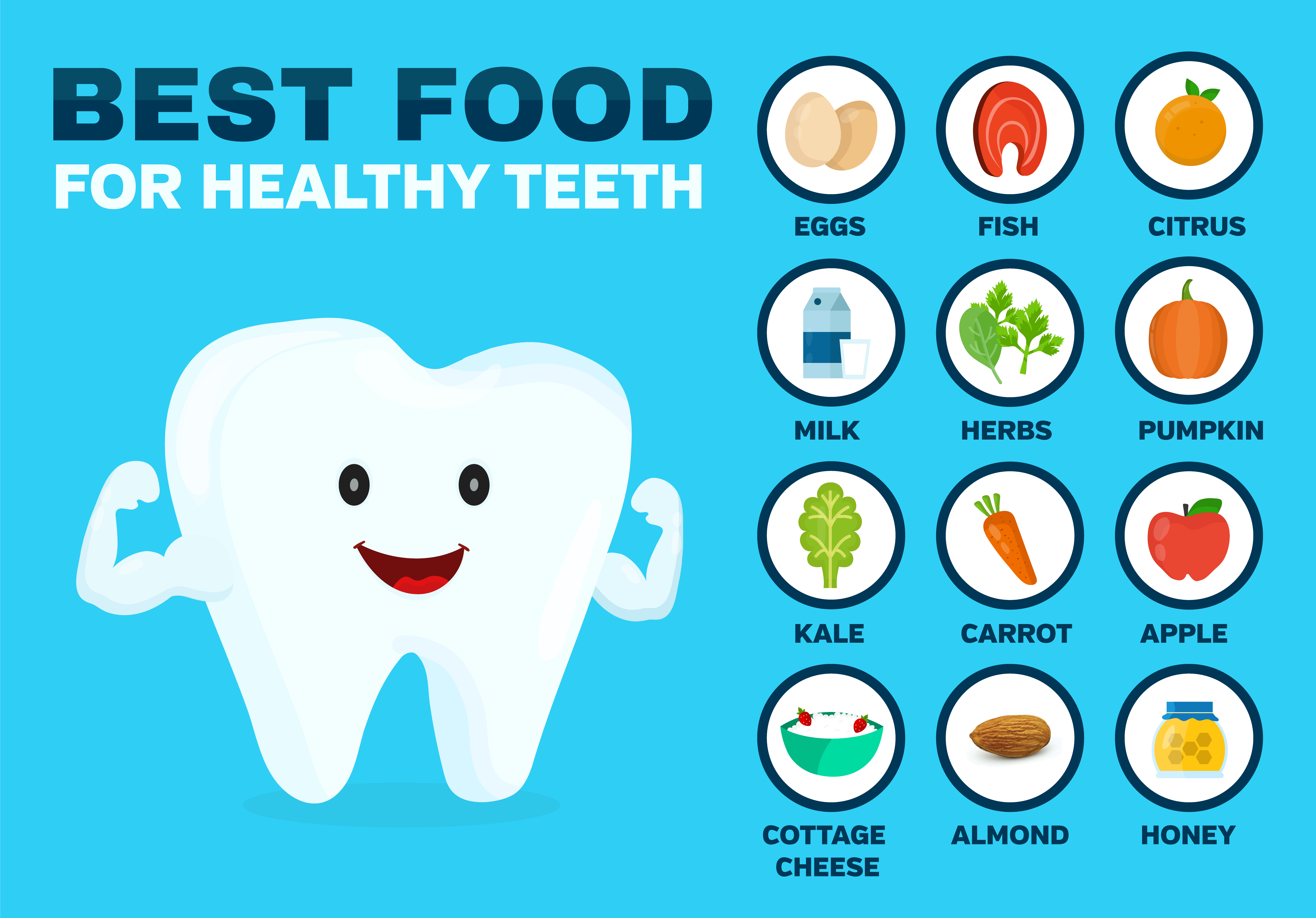 Foods for Healthy Teeth